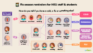 Flu Season Health Tips - Differentiate colds and flus